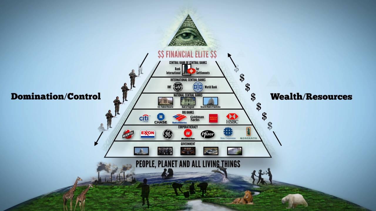 elite-pyramid